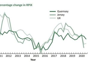 Annual percentage change in RPIX. Graphic supplied in the Guernsey Quarterly Inflation Bulletin. (28831685)